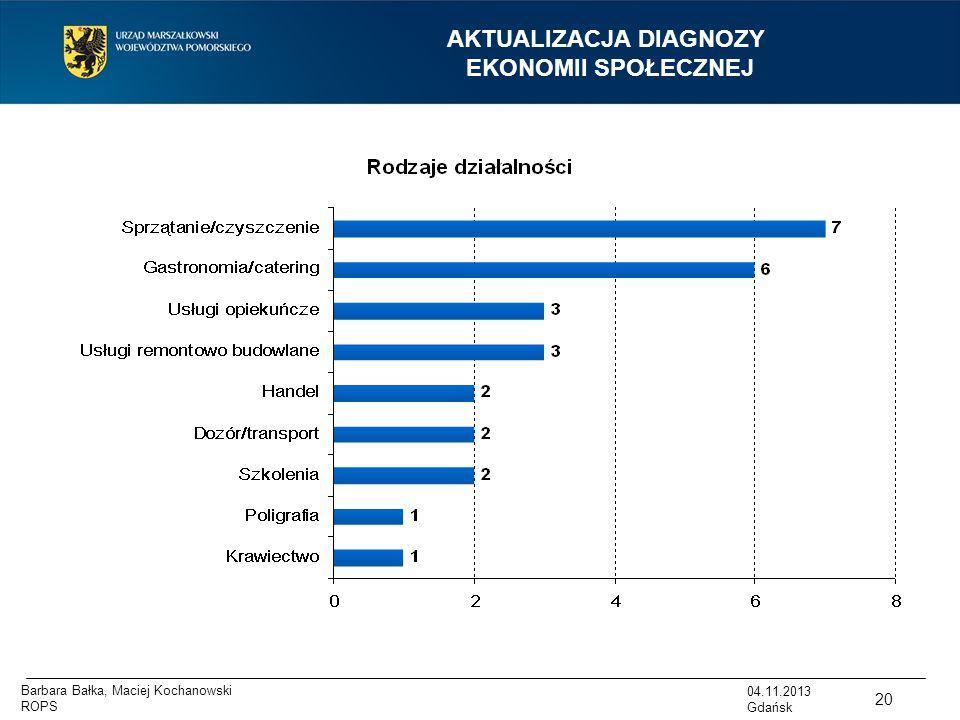 AKTUALIZACJA DIAGNOZY EKONOMII SPOŁECZNEJ 20 04.11.2013 Gdańsk Barbara Bałka, Maciej Kochanowski ROPS