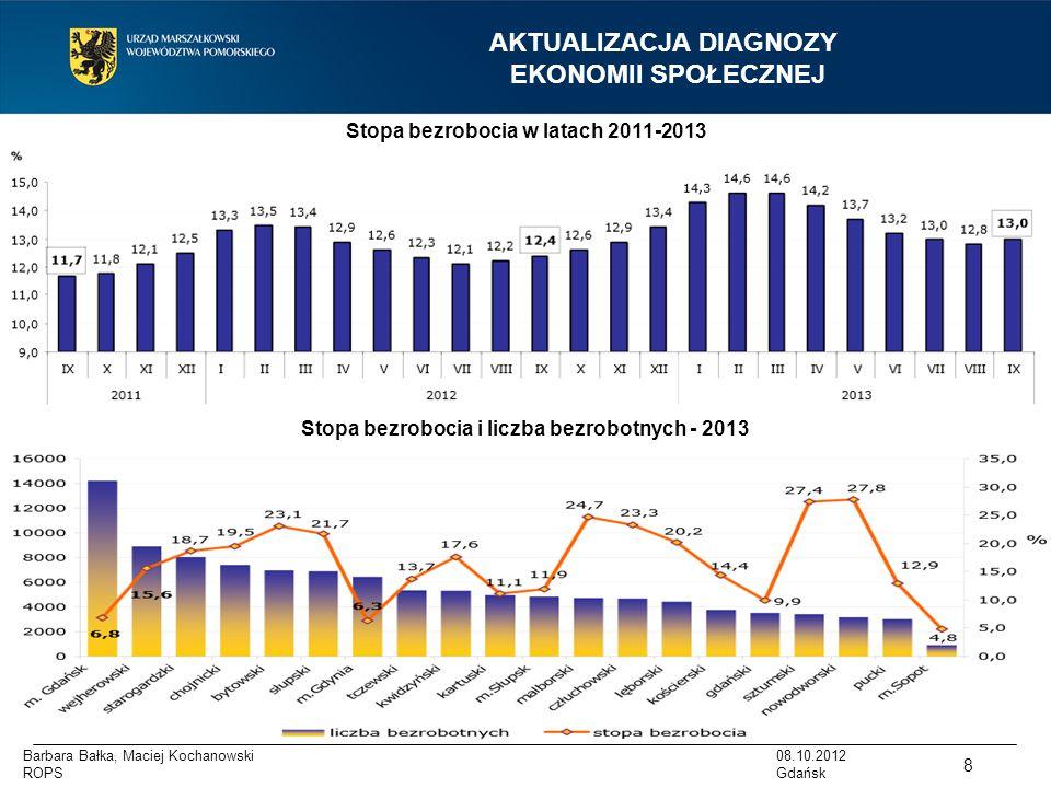 AKTUALIZACJA DIAGNOZY EKONOMII SPOŁECZNEJ 08.10.2012 Gdańsk Stopa bezrobocia w latach 2011-2013 Stopa bezrobocia i liczba bezrobotnych - 2013 Dane WUP