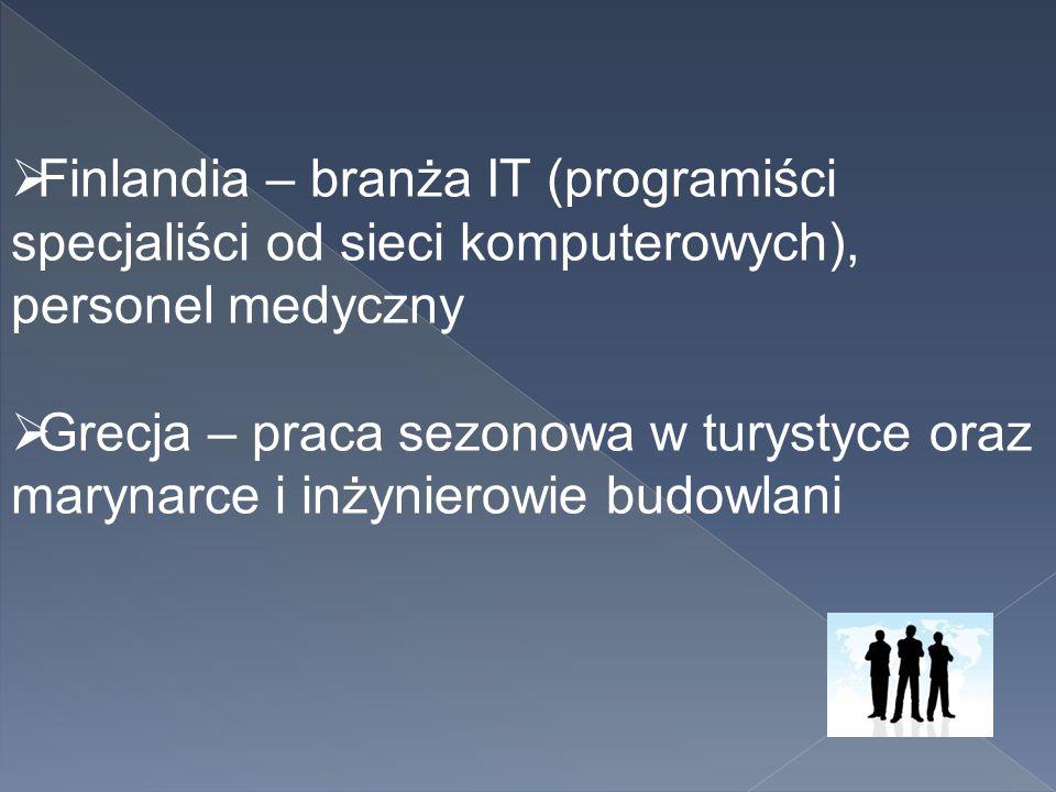  Finlandia – branża IT (programiści specjaliści od sieci komputerowych), personel medyczny  Grecja – praca sezonowa w turystyce oraz marynarce i inż