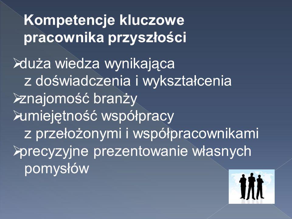 Kompetencje kluczowe pracownika przyszłości  duża wiedza wynikająca z doświadczenia i wykształcenia  znajomość branży  umiejętność współpracy z prz