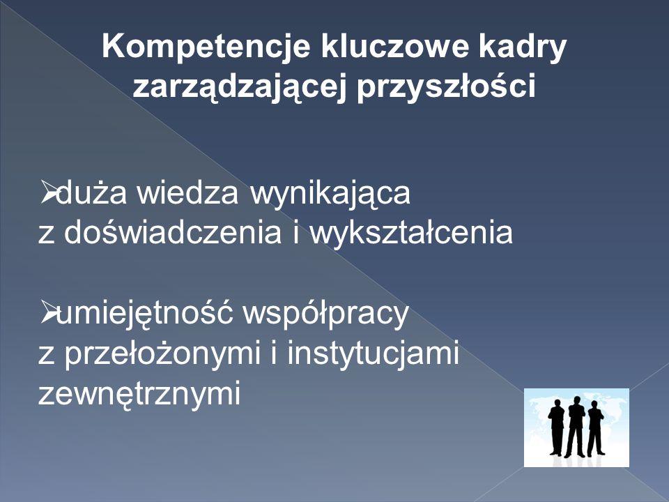 Kompetencje kluczowe kadry zarządzającej przyszłości  duża wiedza wynikająca z doświadczenia i wykształcenia  umiejętność współpracy z przełożonymi