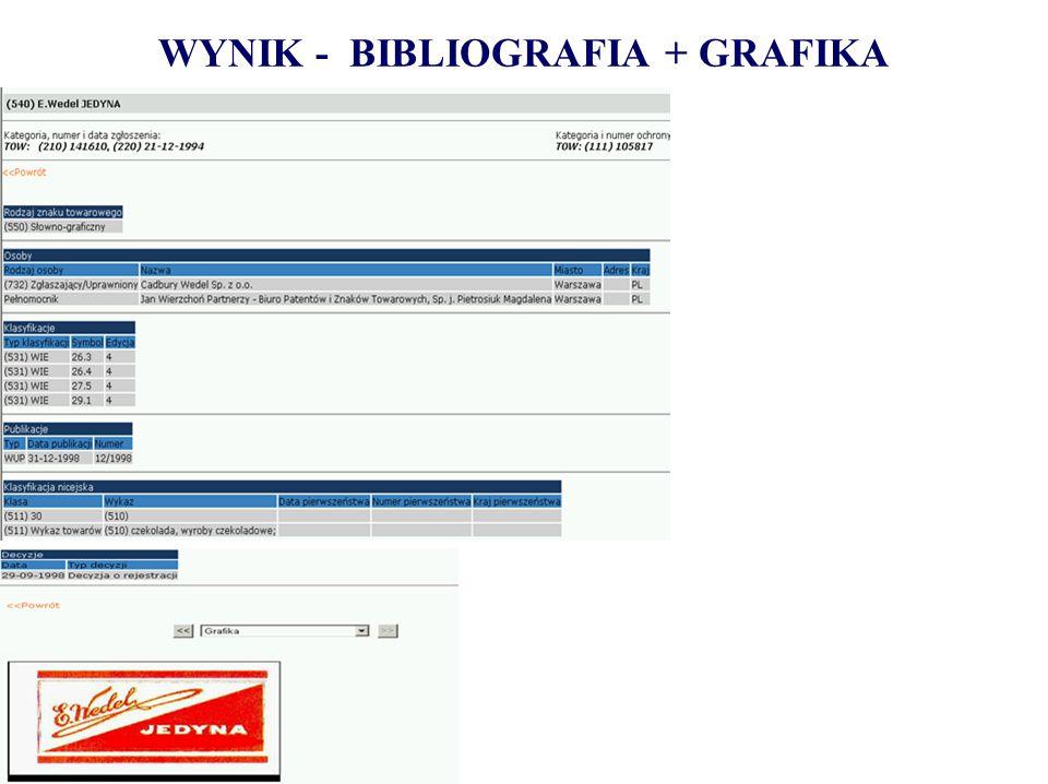 WYNIK - BIBLIOGRAFIA + GRAFIKA