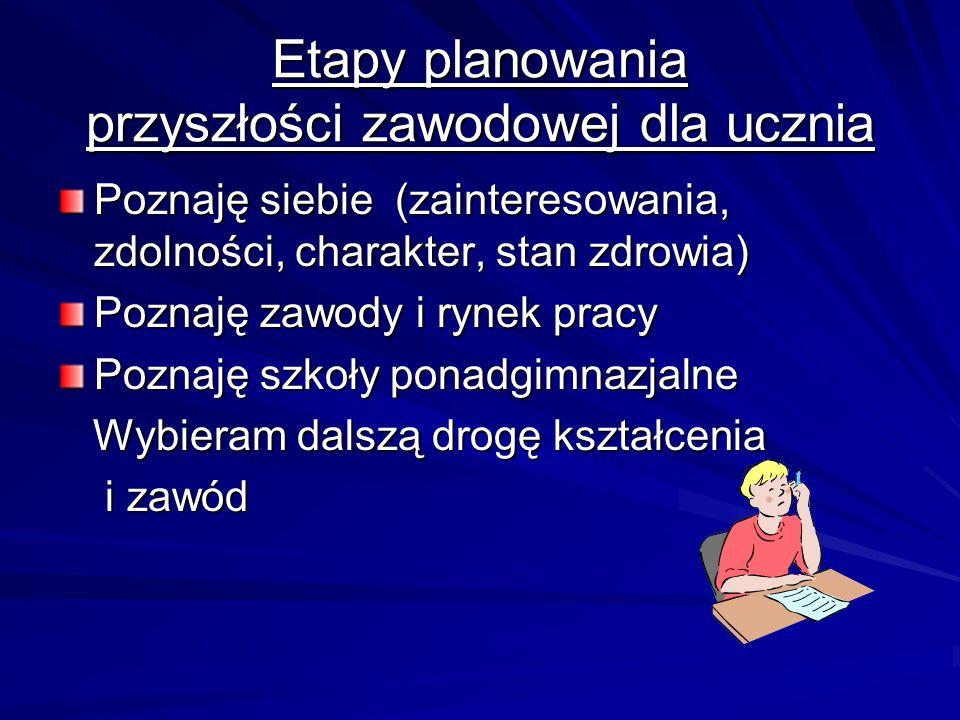 ZAWODY RÓWNOWAŻNE wg PUP Gliwice 2012/13 GRAFIK KOMPUTEROWY OPERATOR SYSTEMÓW STERYLIZACJI ART.SANIT., SPRZĘTU I APAR.MEDYCZ.