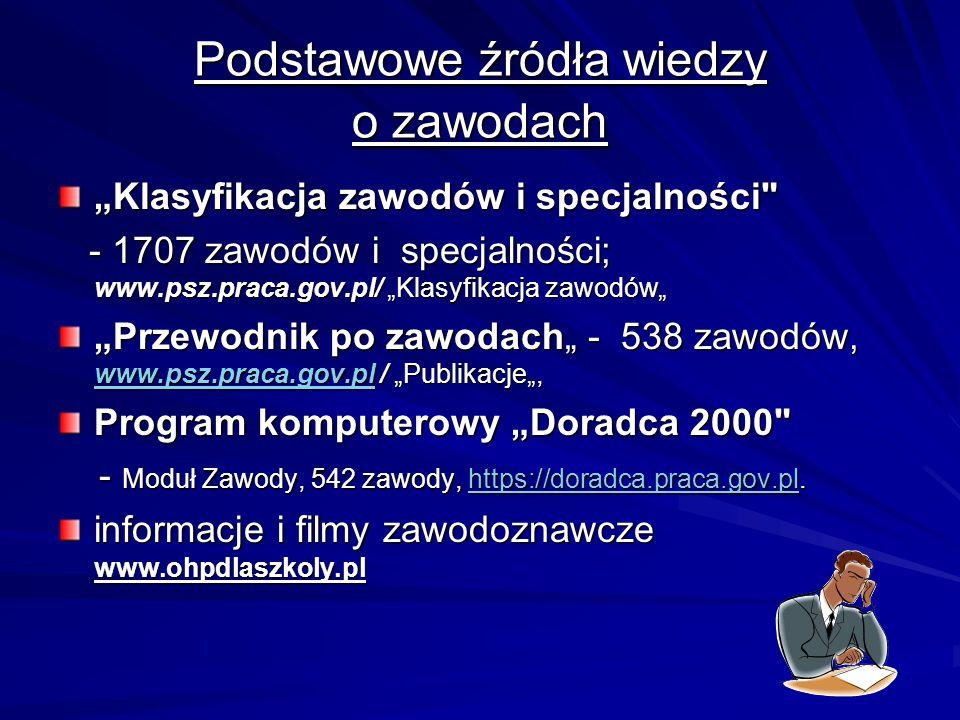 Kształcenie zawodowe od 1IX2012 Typy szkół ponadgimnazjalnych: zsz, technikum i liceum ogólnokształcące Likwidacja liceum profilowanego, technikum uzupełniającego Wprowadza się kwalifikacyjne kursy zawodowe, LO dla dorosłych- 2lub3 letnie Wykształcenie średnie po ZSZ – tylko w LO; począwszy od kl.