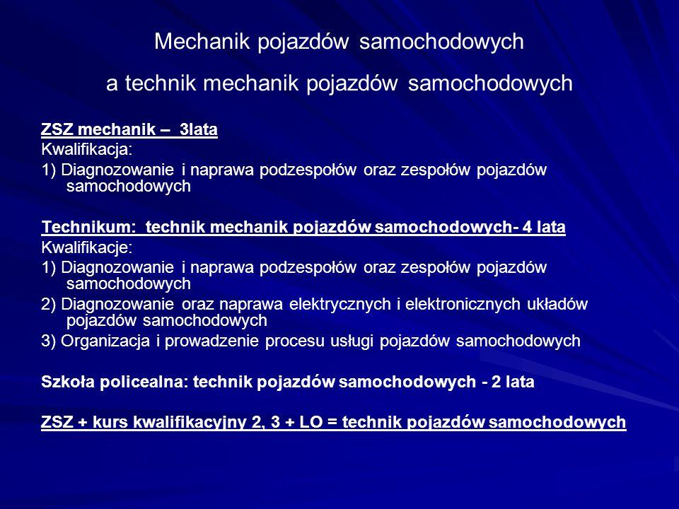 Mechanik pojazdów samochodowych a technik mechanik pojazdów samochodowych ZSZ mechanik – 3lata Kwalifikacja: 1) Diagnozowanie i naprawa podzespołów or