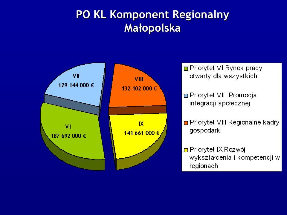 Wniosek PO KL Struktura wniosku W ramach projektu wniosku wyróżniono siedem elementów: 1.