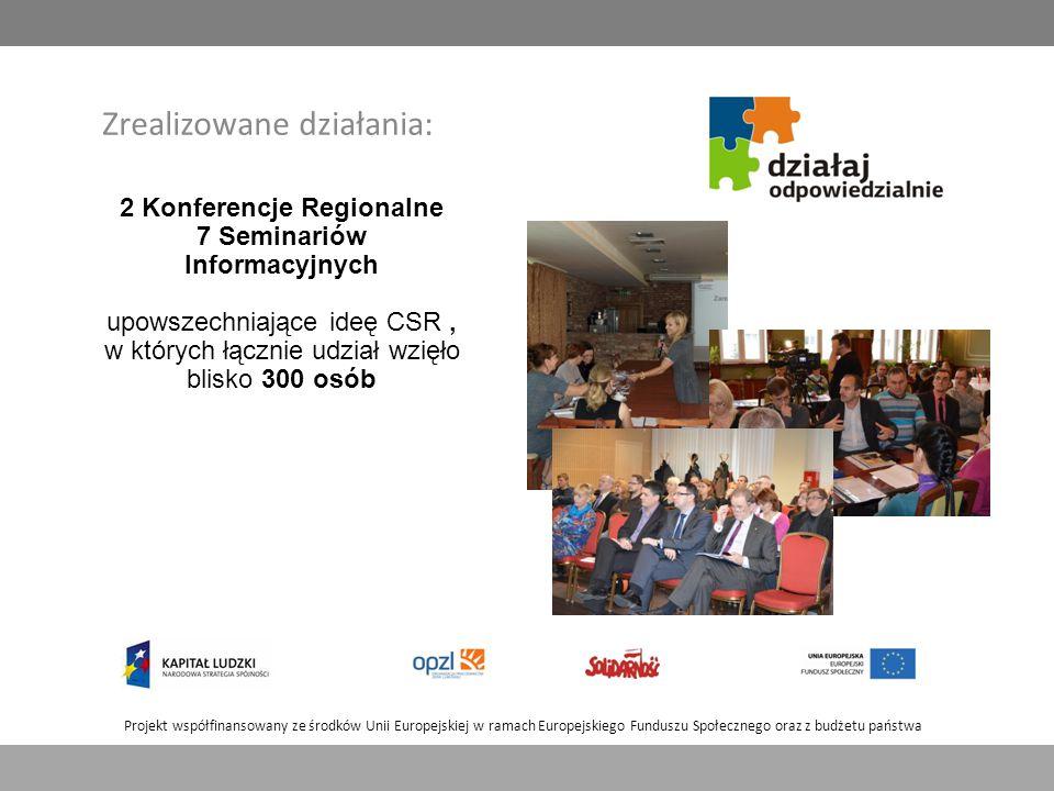 Projekt współfinansowany ze środków Unii Europejskiej w ramach Europejskiego Funduszu Społecznego oraz z budżetu państwa Zrealizowane działania: 2 Konferencje Regionalne 7 Seminariów Informacyjnych upowszechniające ideę CSR, w których łącznie udział wzięło blisko 300 osób