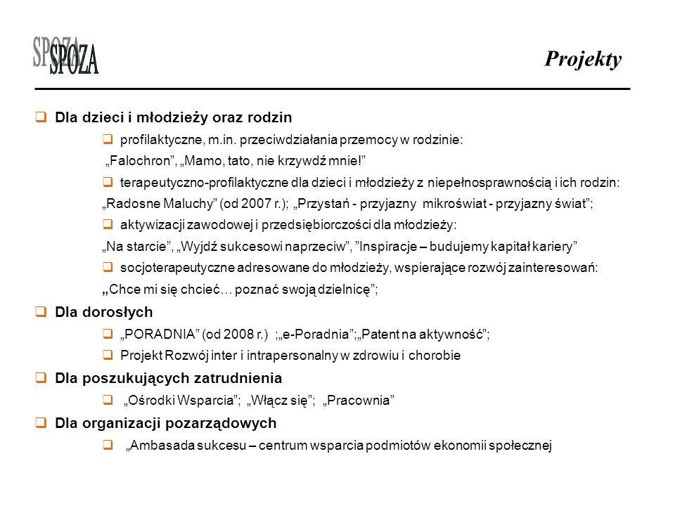 Projekty  Dla dzieci i młodzieży oraz rodzin  profilaktyczne, m.in.