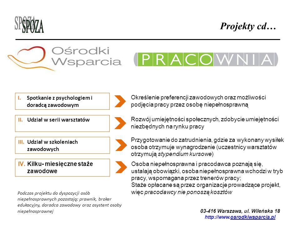 Projekty cd… 03-416 Warszawa, ul. Wileńska 18 http://www.osrodkiwsparcia.plosrodkiwsparcia.pl I.Spotkanie z psychologiem i doradcą zawodowym Określeni