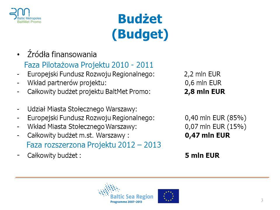 3 Budżet (Budget) Źródła finansowania Faza Pilotażowa Projektu 2010 - 2011 -Europejski Fundusz Rozwoju Regionalnego: 2,2 mln EUR -Wkład partnerów projektu:0,6 mln EUR -Całkowity budżet projektu BaltMet Promo: 2,8 mln EUR -Udział Miasta Stołecznego Warszawy: -Europejski Fundusz Rozwoju Regionalnego: 0,40 mln EUR (85%) -Wkład Miasta Stołecznego Warszawy:0,07 mln EUR (15%) -Całkowity budżet m.st.