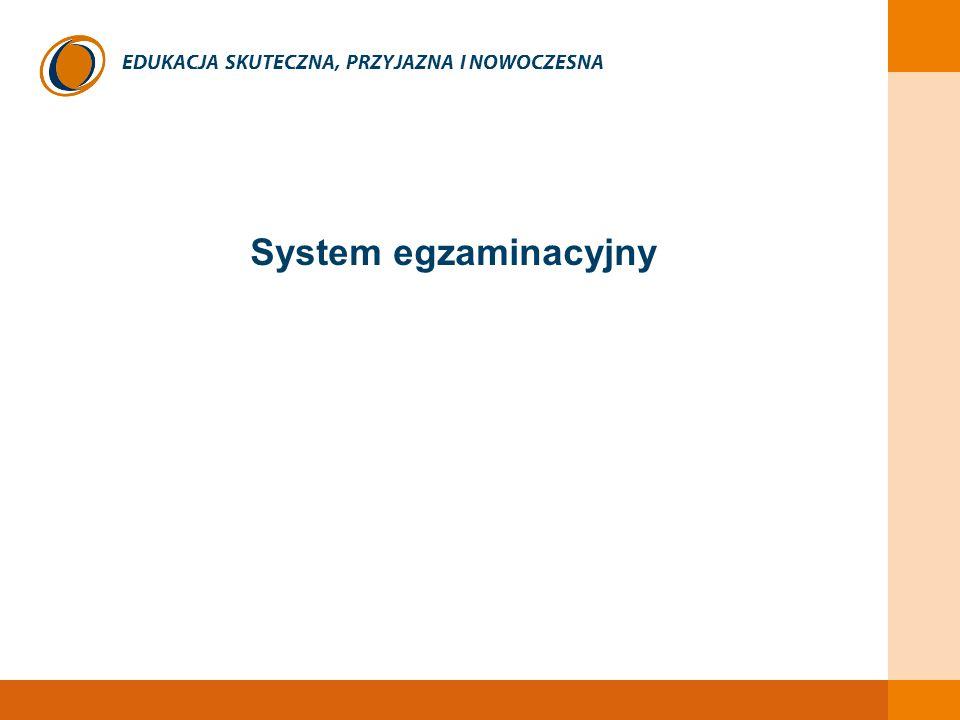 EDUKACJA SKUTECZNA, PRZYJAZNA I NOWOCZESNA System egzaminacyjny