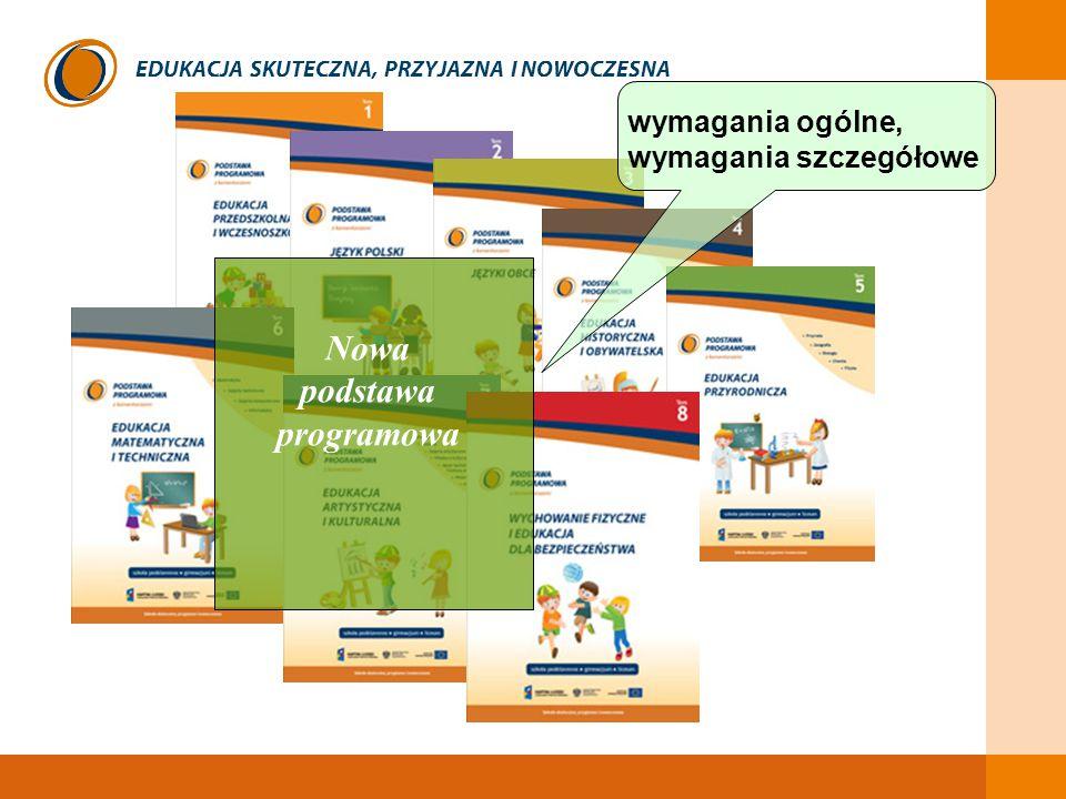 EDUKACJA SKUTECZNA, PRZYJAZNA I NOWOCZESNA Egzamin gimnazjalny od roku 2012 część pisemna: egzamin humanistyczny (zadania zamknięte polonistyczne i historyczno-społeczne oraz wypowiedź pisemna) egzamin matematyczno-przyrodniczy (zadania zamknięte matematyczne i przyrodnicze oraz 2-3 zadania matematyczne wymagające prezentacji toku rozumowania) egzamin z języka obcego (część podstawowa: wymagania na poziomie III.0 część rozszerzona: wymagania na poziomie III.1) ponadto: udział w zrealizowanym zespołowo projekcie, którego wyniki zostały przedstawione publicznie