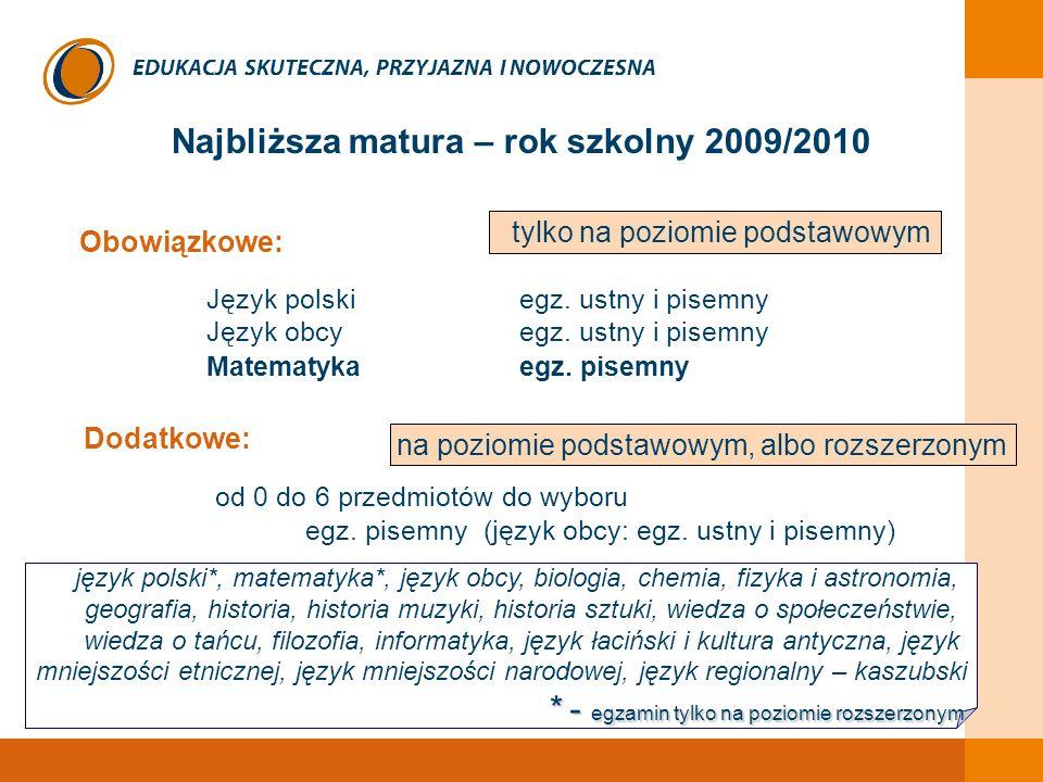 EDUKACJA SKUTECZNA, PRZYJAZNA I NOWOCZESNA Obowiązkowe: Język polski egz. ustny i pisemny Język obcy egz. ustny i pisemny Matematyka egz. pisemny Doda