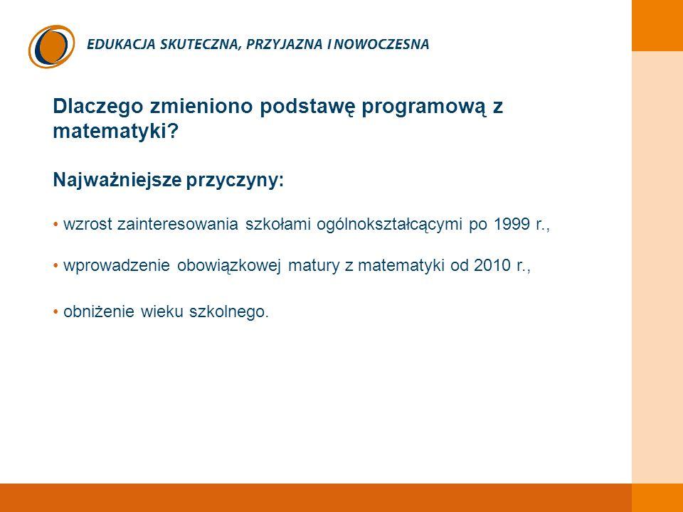 EDUKACJA SKUTECZNA, PRZYJAZNA I NOWOCZESNA 3.projekty realizowane w ramach konkursu pt.