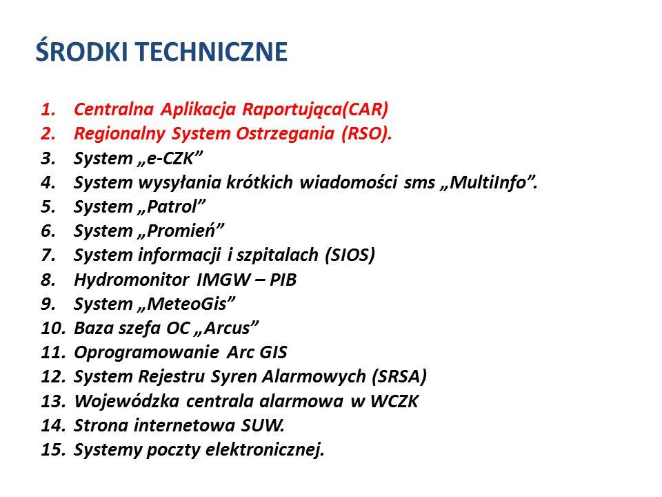 ŚRODKI TECHNICZNE 1.Centralna Aplikacja Raportująca(CAR) 2.Regionalny System Ostrzegania (RSO).