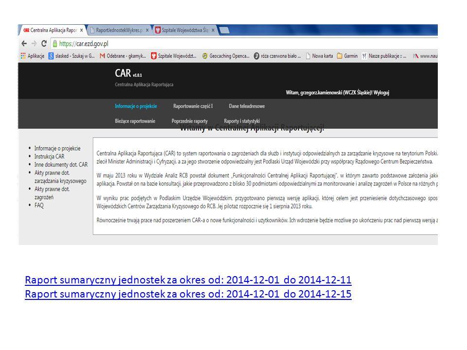 Raport sumaryczny jednostek za okres od: 2014-12-01 do 2014-12-11 Raport sumaryczny jednostek za okres od: 2014-12-01 do 2014-12-15