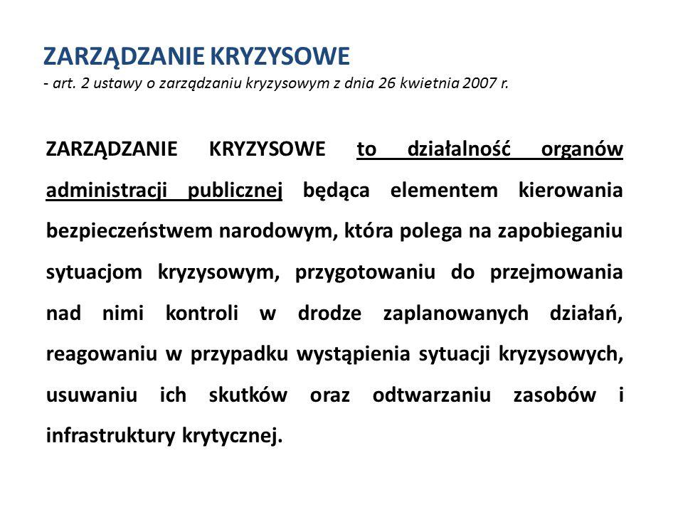 ZARZĄDZANIE KRYZYSOWE - art.2 ustawy o zarządzaniu kryzysowym z dnia 26 kwietnia 2007 r.