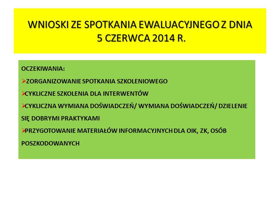 WNIOSKI ZE SPOTKANIA EWALUACYJNEGO Z DNIA 5 CZERWCA 2014 R.