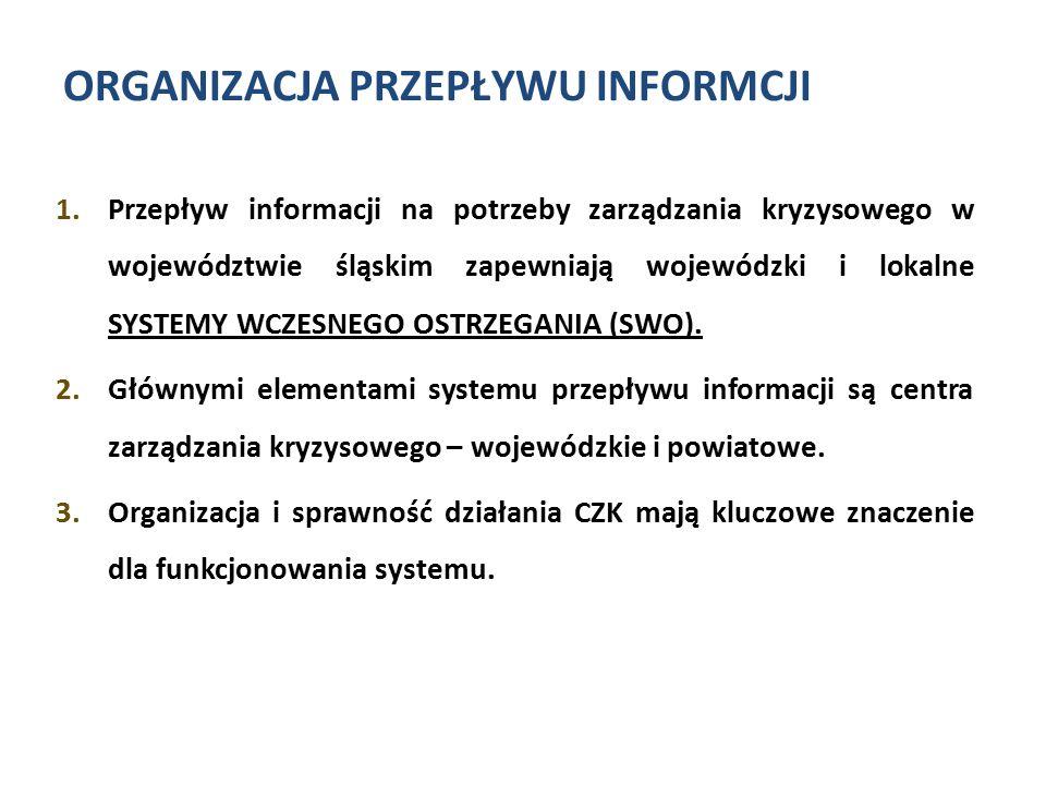 ORGANIZACJA SYSTEMU System Wczesnego Ostrzegania na terenie województwa śląskiego tworzą: Wojewoda Śląski – na szczeblu województwa, na potrzeby realizacji zadań systemu w sytuacji wystąpienia zagrożeń i zdarzeń o charakterze ponadlokalnym; starostowie, prezydenci miast na prawach powiatu – na szczeblu powiatu; burmistrzowie, wójtowie, prezydenci miast – na szczeblu gminy.