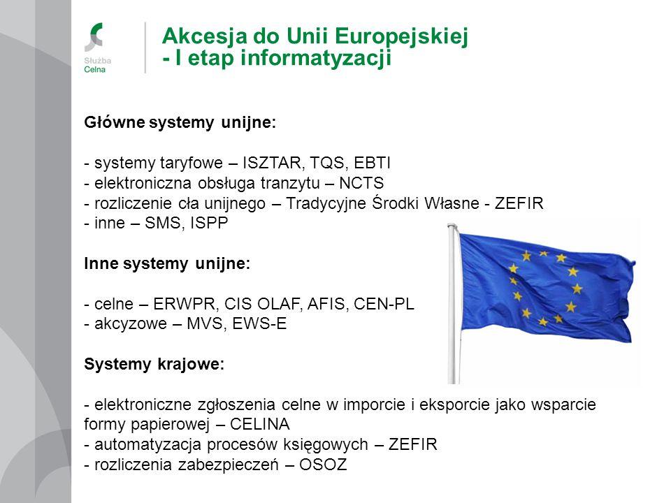 Główne systemy unijne: - systemy taryfowe – ISZTAR, TQS, EBTI - elektroniczna obsługa tranzytu – NCTS - rozliczenie cła unijnego – Tradycyjne Środki Własne - ZEFIR - inne – SMS, ISPP Inne systemy unijne: - celne – ERWPR, CIS OLAF, AFIS, CEN-PL - akcyzowe – MVS, EWS-E Systemy krajowe: - elektroniczne zgłoszenia celne w imporcie i eksporcie jako wsparcie formy papierowej – CELINA - automatyzacja procesów księgowych – ZEFIR - rozliczenia zabezpieczeń – OSOZ Akcesja do Unii Europejskiej - I etap informatyzacji