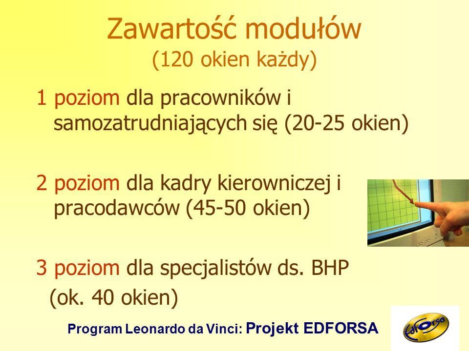 Program Leonardo da Vinci: Projekt EDFORSA Zawartość modułów (120 okien każdy) 1 poziom dla pracowników i samozatrudniających się (20-25 okien) 2 poziom dla kadry kierowniczej i pracodawców (45-50 okien) 3 poziom dla specjalistów ds.