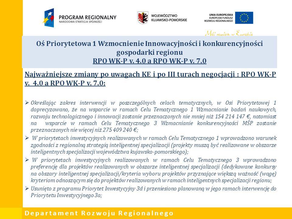 Departament Rozwoju Regionalnego Oś Priorytetowa 1 Wzmocnienie Innowacyjności i konkurencyjności gospodarki regionu RPO WK-P v. 4.0 a RPO WK-P v. 7.0