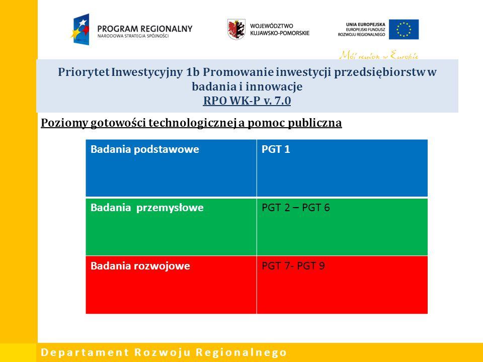 Departament Rozwoju Regionalnego Priorytet Inwestycyjny 1b Promowanie inwestycji przedsiębiorstw w badania i innowacje RPO WK-P v. 7.0 Poziomy gotowoś