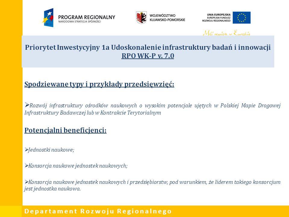 Departament Rozwoju Regionalnego Priorytet Inwestycyjny 1a Udoskonalenie infrastruktury badań i innowacji RPO WK-P v. 7.0 Spodziewane typy i przykłady