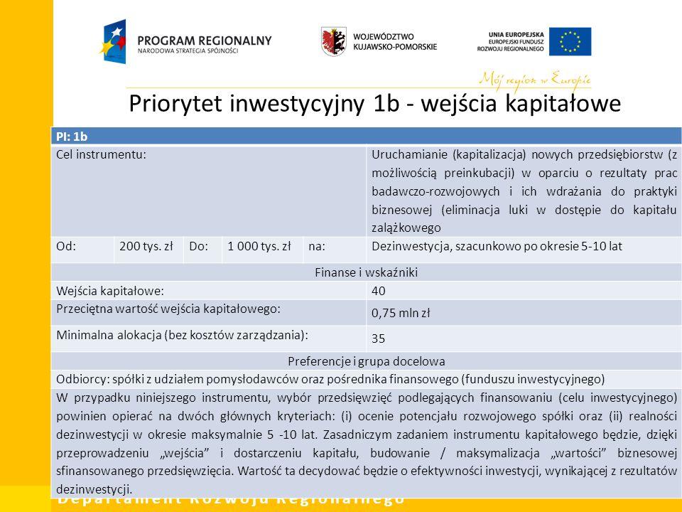 Departament Rozwoju Regionalnego Priorytet inwestycyjny 1b - wejścia kapitałowe PI: 1b Cel instrumentu: Uruchamianie (kapitalizacja) nowych przedsiębi