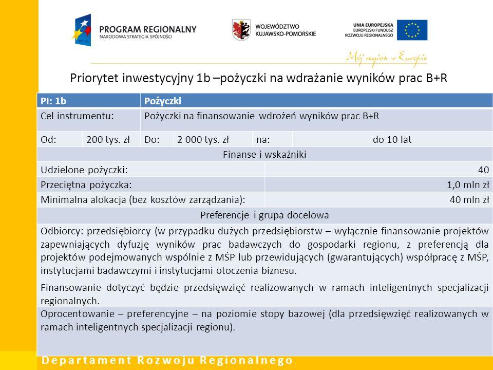 Departament Rozwoju Regionalnego Priorytet inwestycyjny 1b –pożyczki na wdrażanie wyników prac B+R PI: 1bPożyczki Cel instrumentu:Pożyczki na finansow