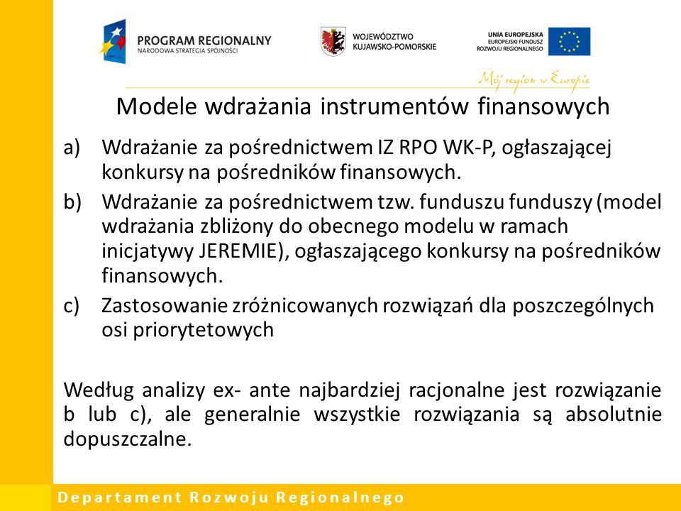 Departament Rozwoju Regionalnego Modele wdrażania instrumentów finansowych a)Wdrażanie za pośrednictwem IZ RPO WK-P, ogłaszającej konkursy na pośredni