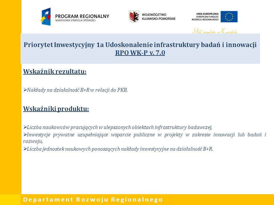 Departament Rozwoju Regionalnego Priorytet Inwestycyjny 1a Udoskonalenie infrastruktury badań i innowacji RPO WK-P v. 7.0 Wskaźnik rezultatu:  Nakład