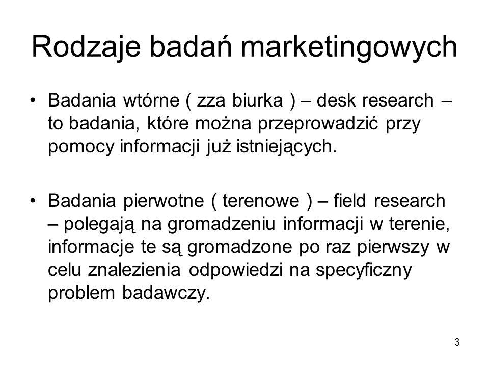 3 Rodzaje badań marketingowych Badania wtórne ( zza biurka ) – desk research – to badania, które można przeprowadzić przy pomocy informacji już istnie
