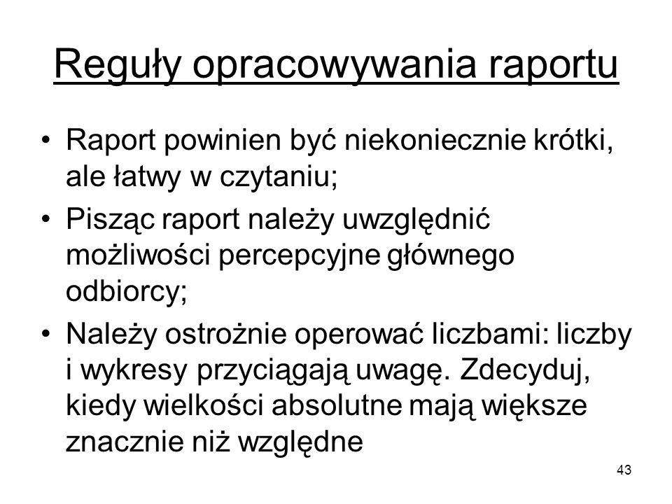 43 Reguły opracowywania raportu Raport powinien być niekoniecznie krótki, ale łatwy w czytaniu; Pisząc raport należy uwzględnić możliwości percepcyjne