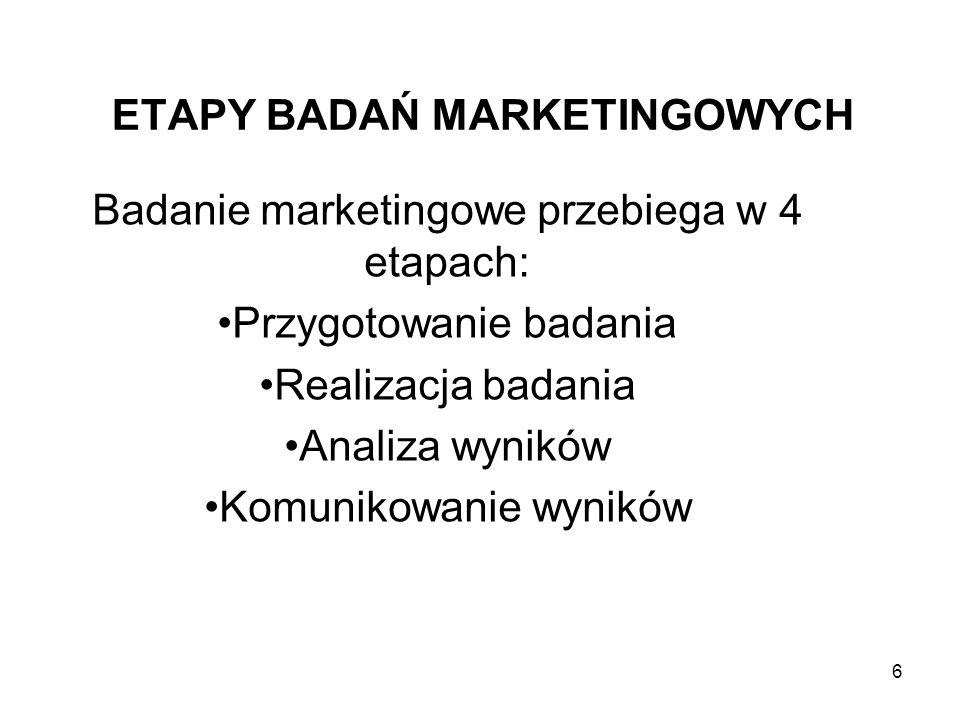 6 ETAPY BADAŃ MARKETINGOWYCH Badanie marketingowe przebiega w 4 etapach: Przygotowanie badania Realizacja badania Analiza wyników Komunikowanie wynikó