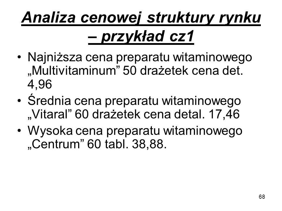 """68 Analiza cenowej struktury rynku – przykład cz1 Najniższa cena preparatu witaminowego """"Multivitaminum"""" 50 drażetek cena det. 4,96 Średnia cena prepa"""
