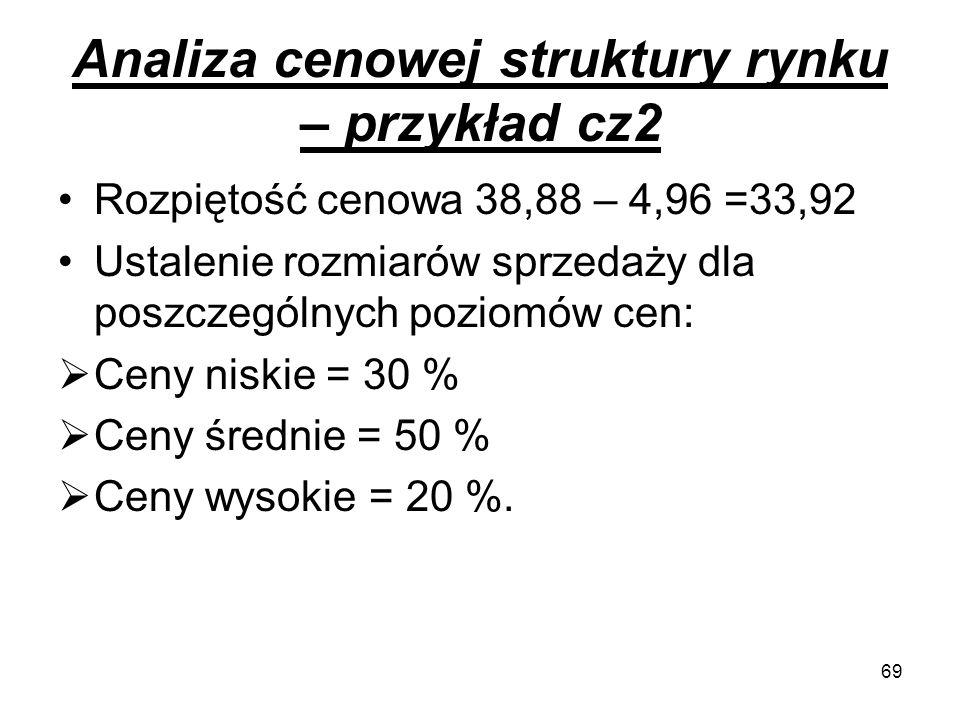 69 Analiza cenowej struktury rynku – przykład cz2 Rozpiętość cenowa 38,88 – 4,96 =33,92 Ustalenie rozmiarów sprzedaży dla poszczególnych poziomów cen:
