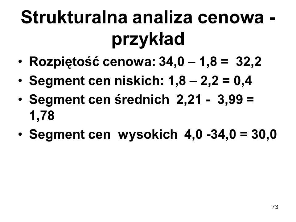 73 Strukturalna analiza cenowa - przykład Rozpiętość cenowa: 34,0 – 1,8 = 32,2 Segment cen niskich: 1,8 – 2,2 = 0,4 Segment cen średnich 2,21 - 3,99 =