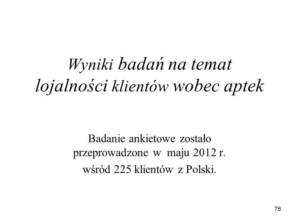 76 Wyniki badań na temat lojalności klientów wobec aptek Badanie ankietowe zostało przeprowadzone w maju 2012 r. wśród 225 klientów z Polski.