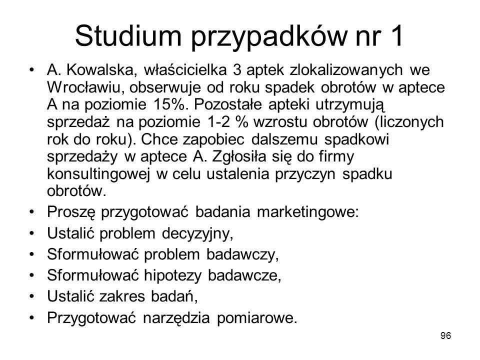 96 Studium przypadków nr 1 A. Kowalska, właścicielka 3 aptek zlokalizowanych we Wrocławiu, obserwuje od roku spadek obrotów w aptece A na poziomie 15%