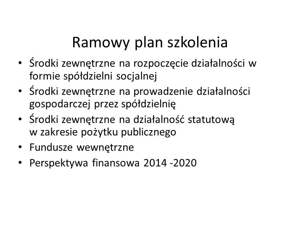 Ramowy plan szkolenia Środki zewnętrzne na rozpoczęcie działalności w formie spółdzielni socjalnej Środki zewnętrzne na prowadzenie działalności gospo