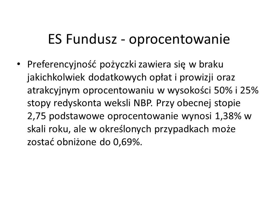 ES Fundusz - oprocentowanie Preferencyjność pożyczki zawiera się w braku jakichkolwiek dodatkowych opłat i prowizji oraz atrakcyjnym oprocentowaniu w