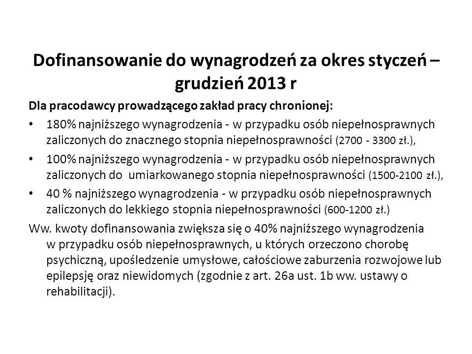 Dofinansowanie do wynagrodzeń za okres styczeń – grudzień 2013 r Dla pracodawcy prowadzącego zakład pracy chronionej: 180% najniższego wynagrodzenia -