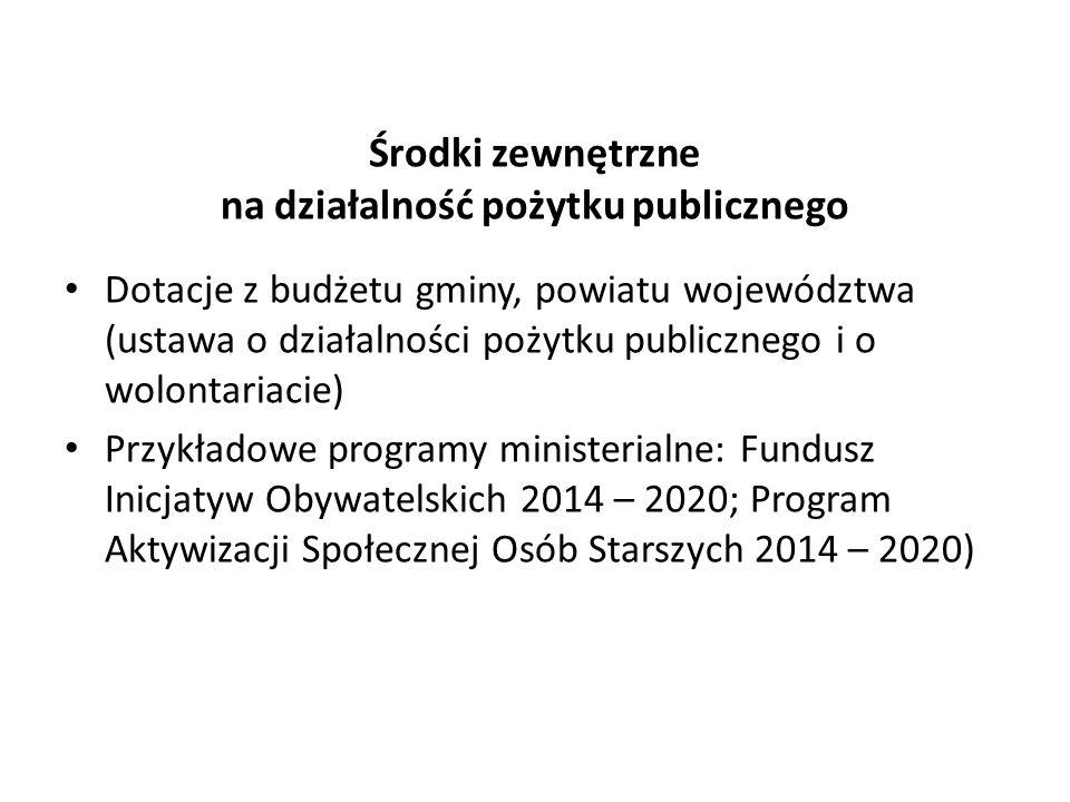 Środki zewnętrzne na działalność pożytku publicznego Dotacje z budżetu gminy, powiatu województwa (ustawa o działalności pożytku publicznego i o wolon
