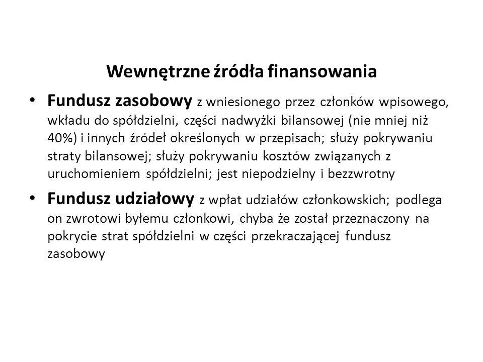 Wewnętrzne źródła finansowania Fundusz zasobowy z wniesionego przez członków wpisowego, wkładu do spółdzielni, części nadwyżki bilansowej (nie mniej n