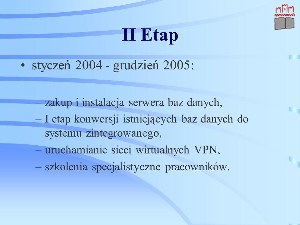 II Etap styczeń 2004 - grudzień 2005: –zakup i instalacja serwera baz danych, –I etap konwersji istniejących baz danych do systemu zintegrowanego, –ur