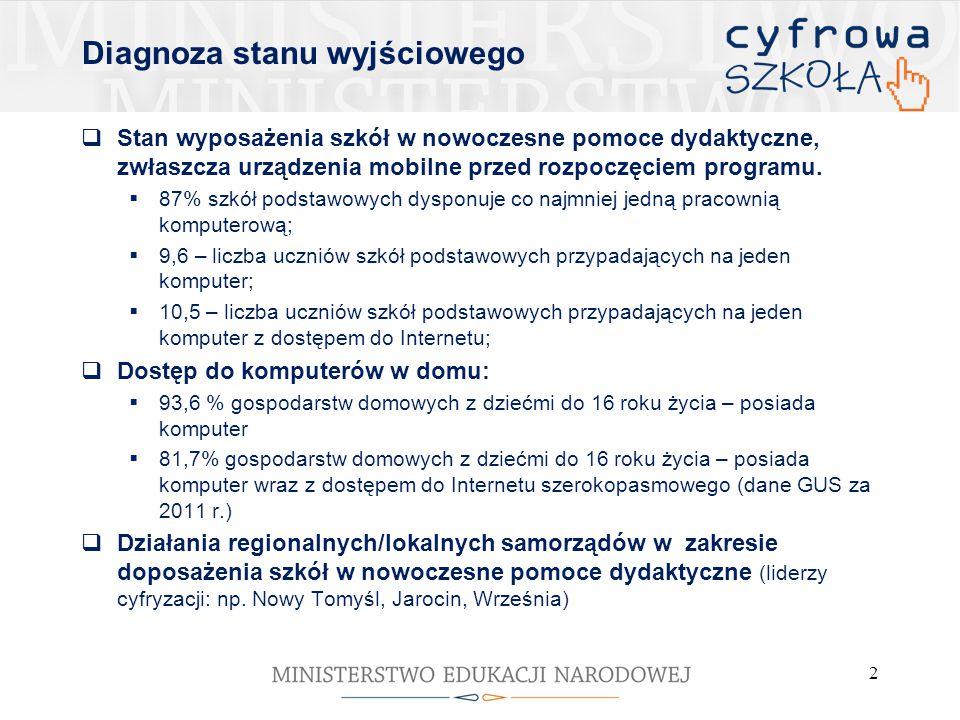 Główne założenia programu pilotażowego Czas trwania programu: od dnia 4 kwietnia 2012 r.