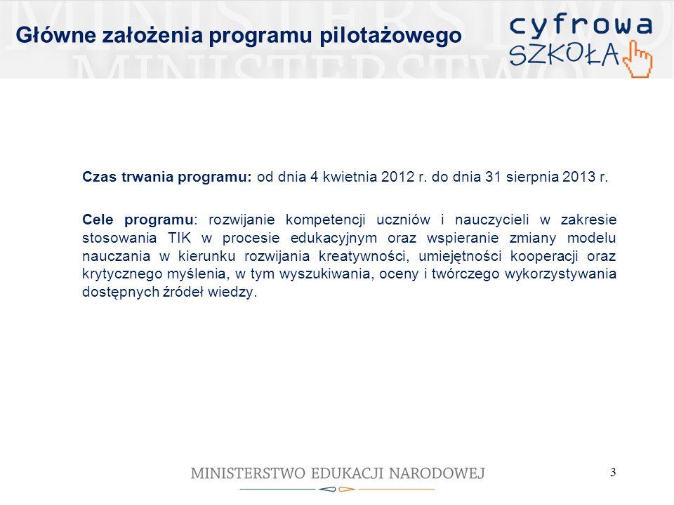 Główne założenia programu pilotażowego Czas trwania programu: od dnia 4 kwietnia 2012 r. do dnia 31 sierpnia 2013 r. Cele programu: rozwijanie kompete