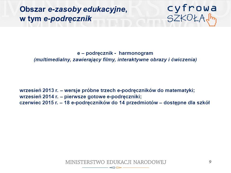 Obszar e-zasoby edukacyjne, w tym e-podręcznik e – podręcznik - harmonogram (multimedialny, zawierający filmy, interaktywne obrazy i ćwiczenia) wrzesień 2013 r.