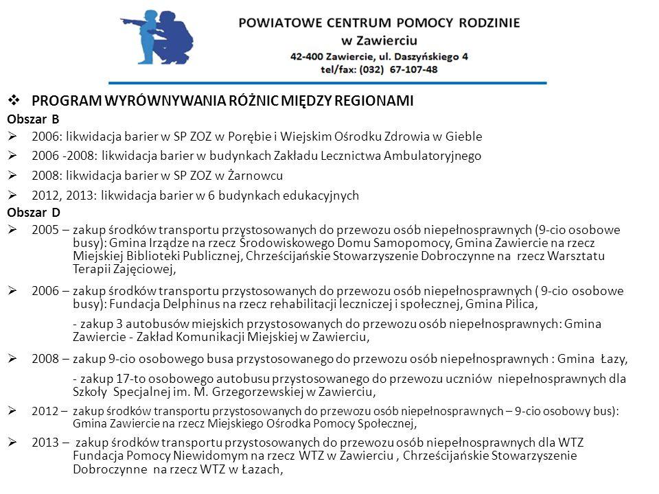  PROGRAM WYRÓWNYWANIA RÓŻNIC MIĘDZY REGIONAMI Obszar B  2006: likwidacja barier w SP ZOZ w Porębie i Wiejskim Ośrodku Zdrowia w Gieble  2006 -2008: